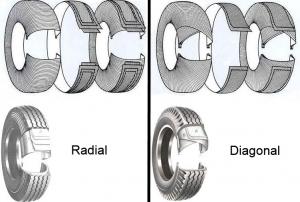 diferenca-de-pneus