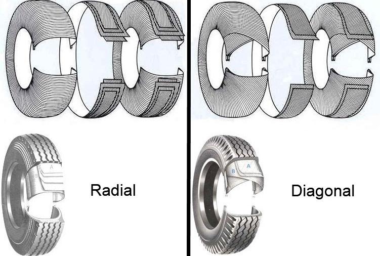 Qual a diferença de um pneu Diagonal para um Radial?