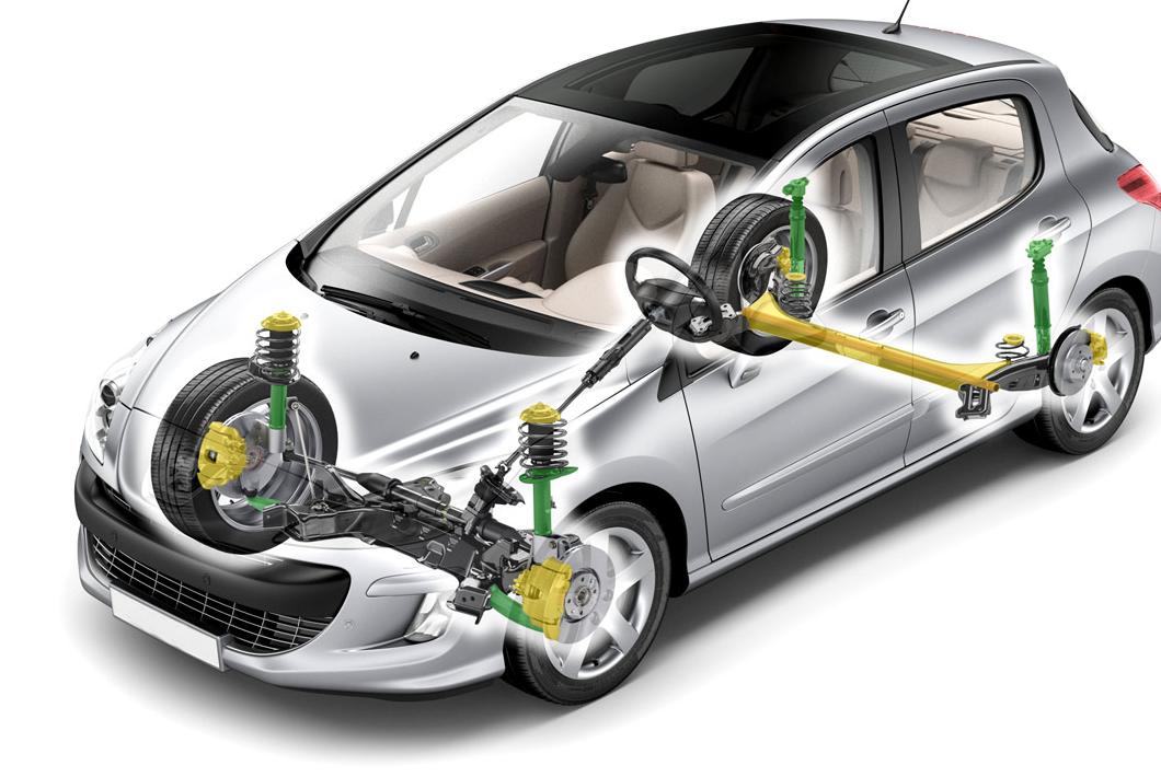 Qual é a função do amortecedor do carro
