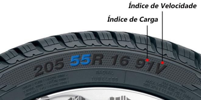conjunto_rodas_pneus
